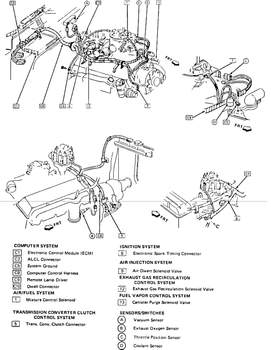 Pcv Valve Connections together with 18d1a Remove Automatic Transmission 1990 2500 Chevy as well 350795902630 likewise C10 Brake Wiring Diagram further 2003 Honda Recon 250 Carburetor. on 700r4 vacuum diagram