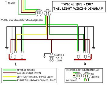basic tail light wiring chevy silverado tail light wiring harness silverado 87 silverado tail light wiring diagram 87 discover your wiring